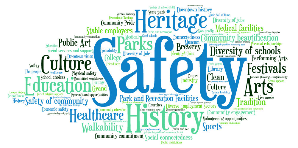 values-word-cloud